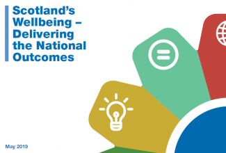 Image of report cover - Scotland's Wellbeing, delivering the national outcomes